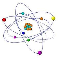periodiek systeem zuurstof massa